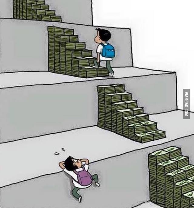 Der Weg zum Studium
